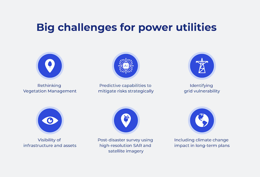 Challenges for Utilities