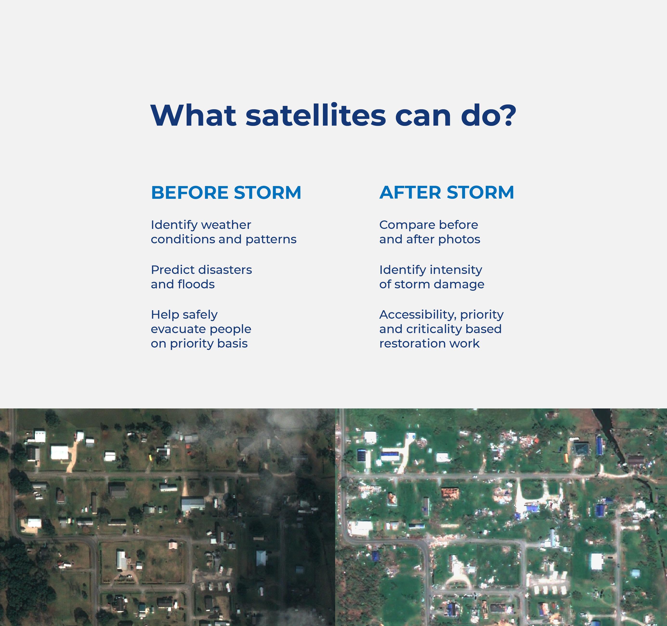 Pre-post-storm
