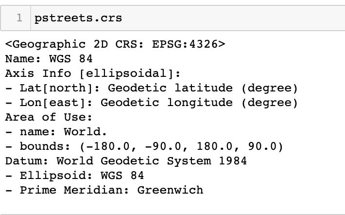 GeoJSON CRS